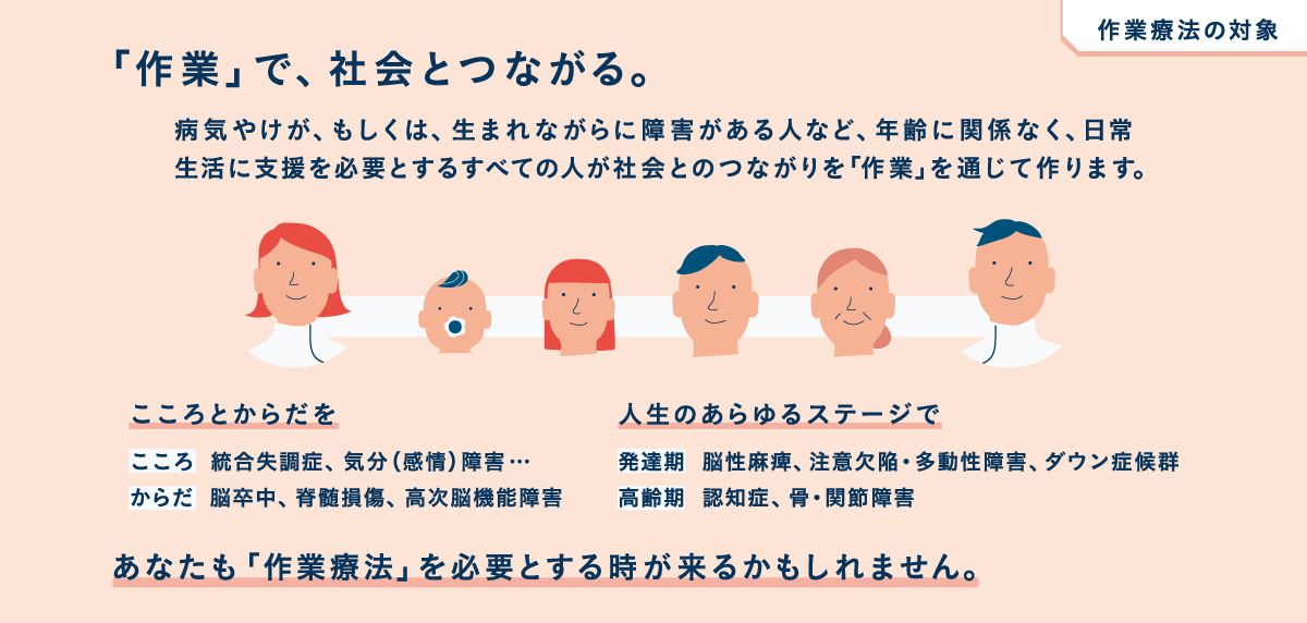 https://www.jaot.or.jp/assets/images/content/ot_job_02.png