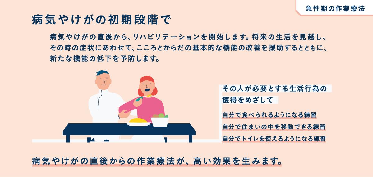 https://www.jaot.or.jp/assets/images/content/ot_job_04.png